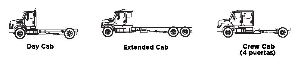 Opciones de cabinas 114SD Freightliner